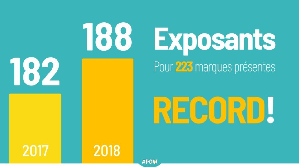 PGW18 Exposants